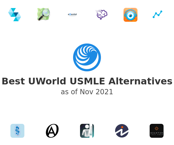 Best UWorld USMLE Alternatives