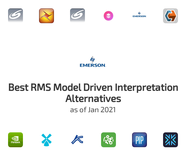 Best RMS Model Driven Interpretation Alternatives