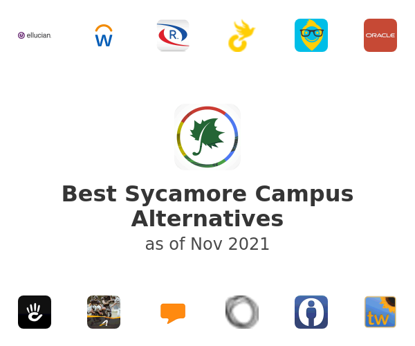 Best Sycamore Campus Alternatives