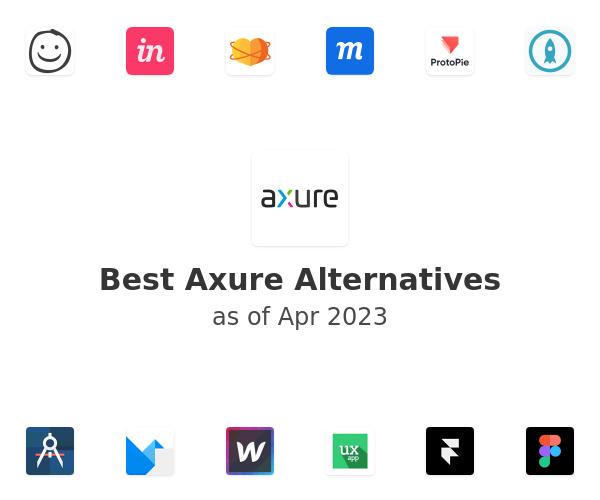 Best Axure Alternatives