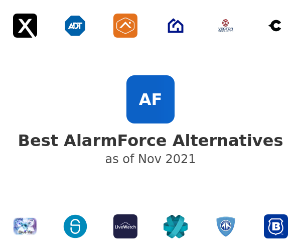 Best AlarmForce Alternatives