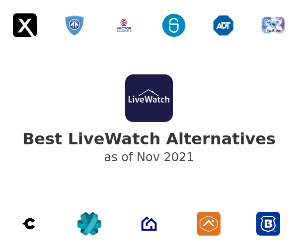Best LiveWatch Alternatives