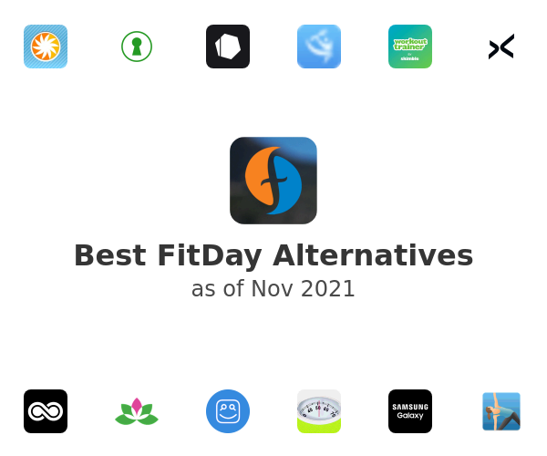 Best FitDay Alternatives