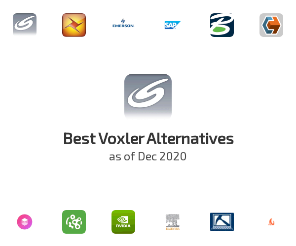 Best Voxler Alternatives