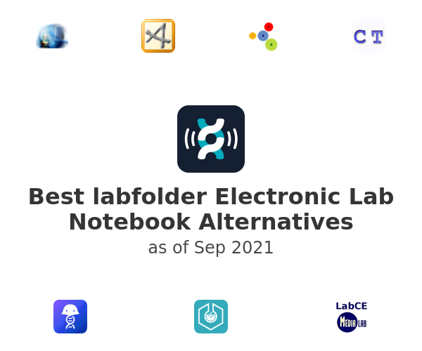 Best labfolder Electronic Lab Notebook Alternatives