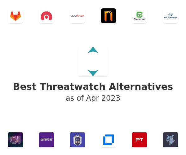 Best Threatwatch Alternatives