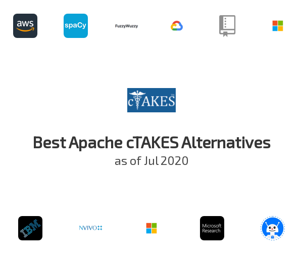 Best Apache cTAKES Alternatives