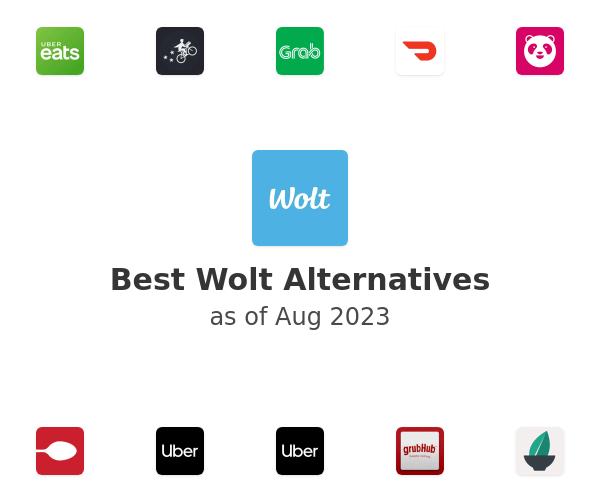 Best Wolt Alternatives