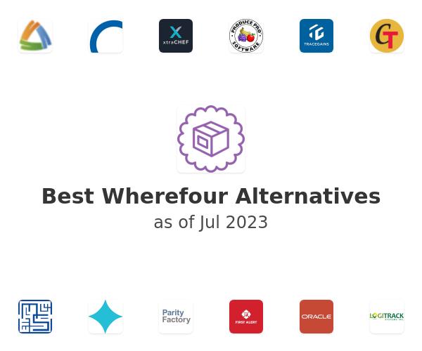 Best Wherefour Alternatives