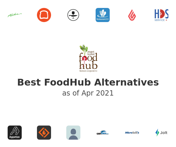 Best FoodHub Alternatives