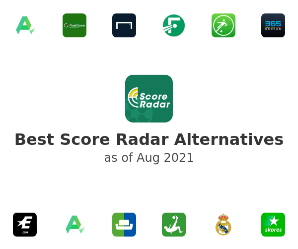 Best Score Radar Alternatives