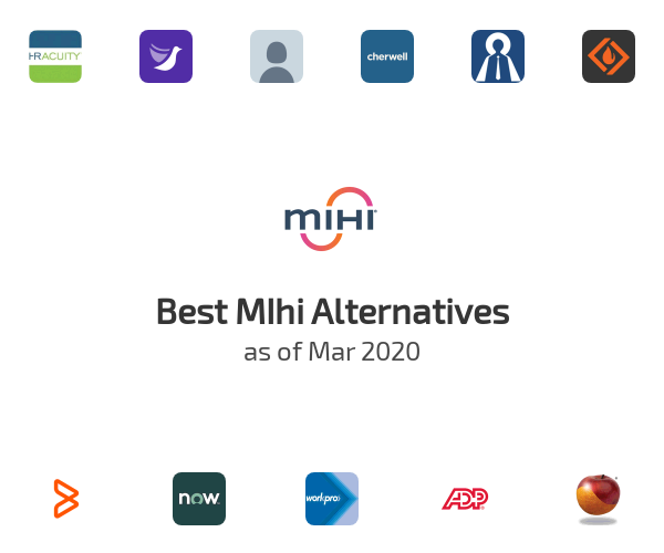 Best MIhi Alternatives