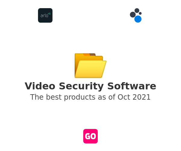 Video Security Software