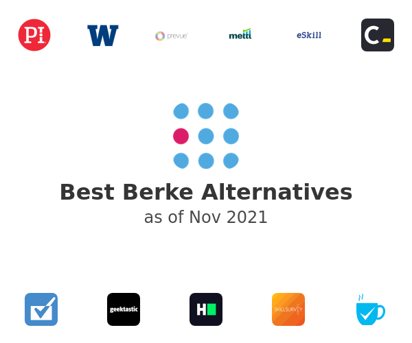 Best Berke Alternatives