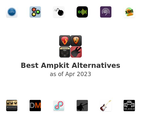 Best Ampkit Alternatives