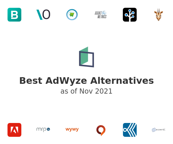 Best AdWyze Alternatives