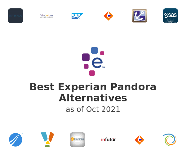 Best Experian Pandora Alternatives