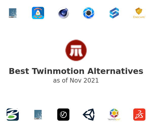 Best Twinmotion Alternatives