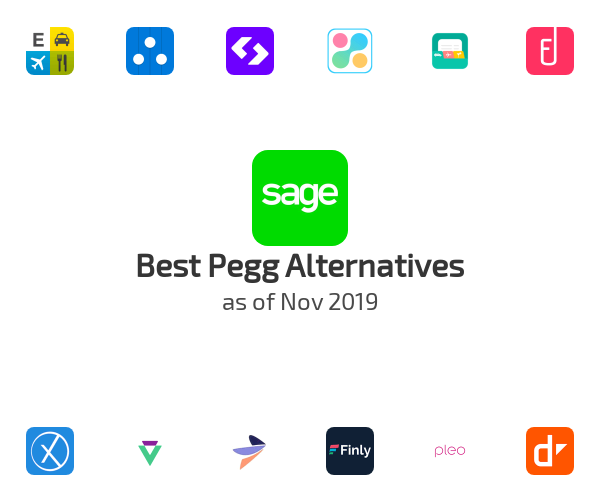 Best Pegg Alternatives