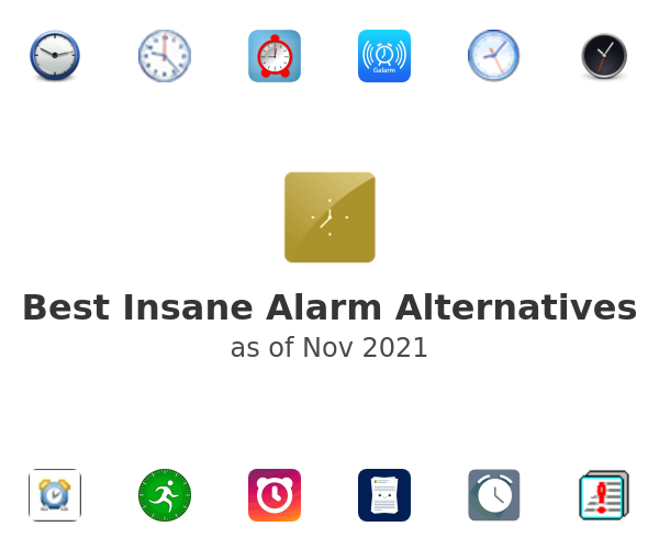 Best Insane Alarm Alternatives