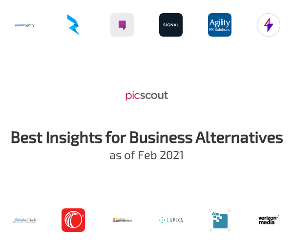 Best Insights for Business Alternatives