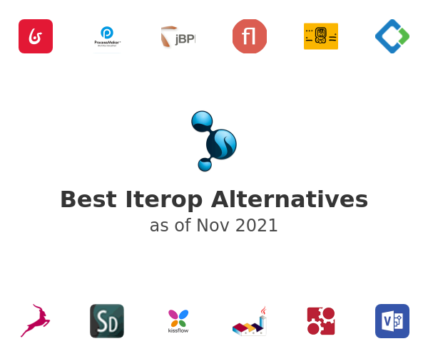 Best Iterop Alternatives