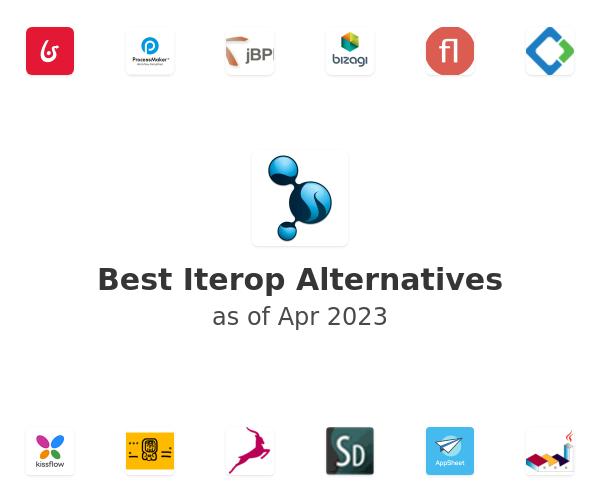 Best Iterop Alternatives