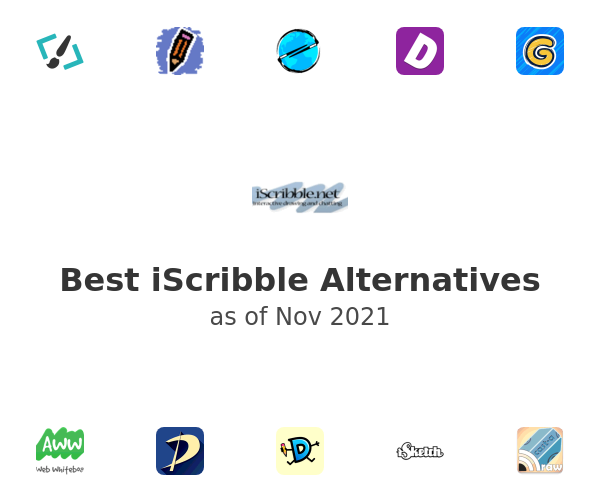 Best iScribble Alternatives