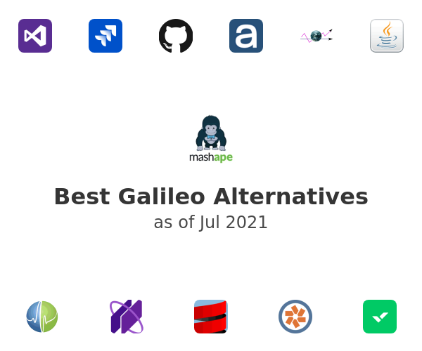 Best Galileo Alternatives