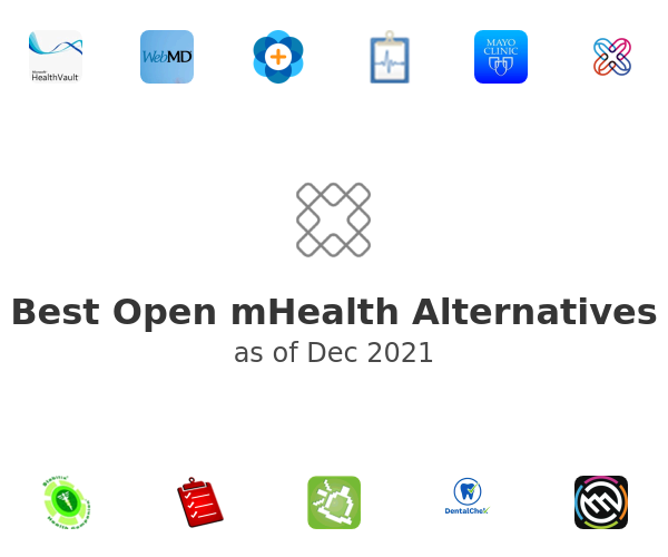 Best Open mHealth Alternatives