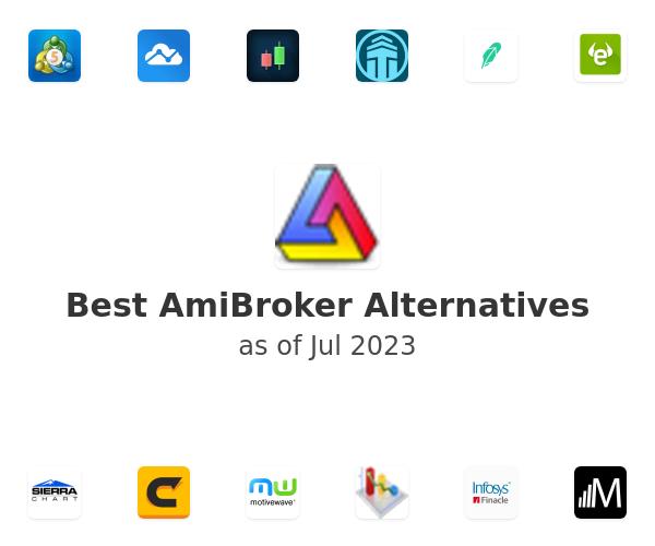 Best AmiBroker Alternatives