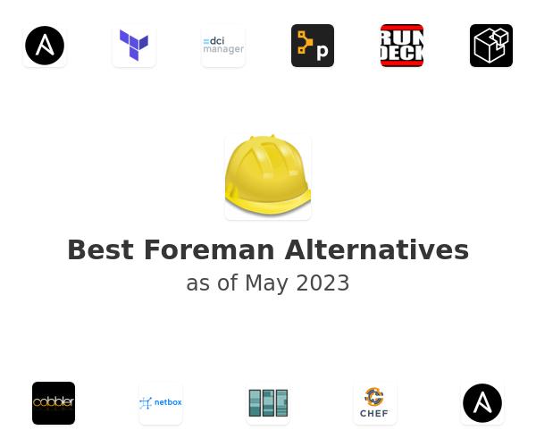 Best Foreman Alternatives