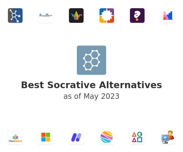 Best Socrative Alternatives