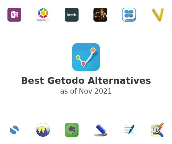 Best Getodo Alternatives