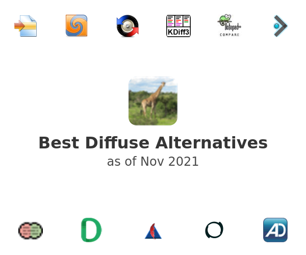 Best Diffuse Alternatives