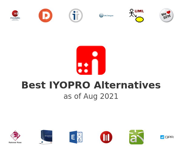Best IYOPRO Alternatives
