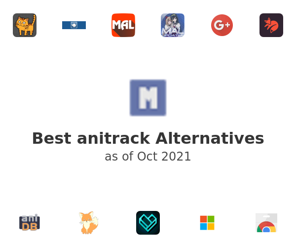 Best anitrack Alternatives
