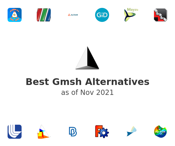 Best Gmsh Alternatives