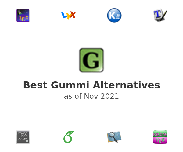 Best Gummi Alternatives