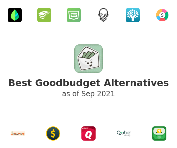 Best Goodbudget Alternatives