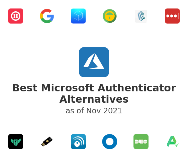 Best Microsoft Authenticator Alternatives