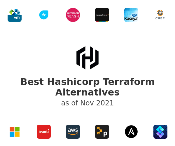 Best Hashicorp Terraform Alternatives