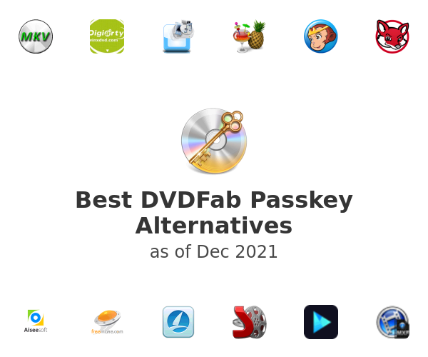 Best DVDFab Passkey Alternatives
