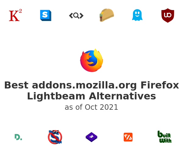 Best Firefox Lightbeam Alternatives