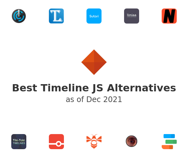Best Timeline JS Alternatives