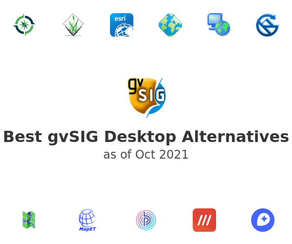 Best gvSIG Desktop Alternatives