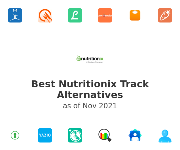 Best Nutritionix Track Alternatives