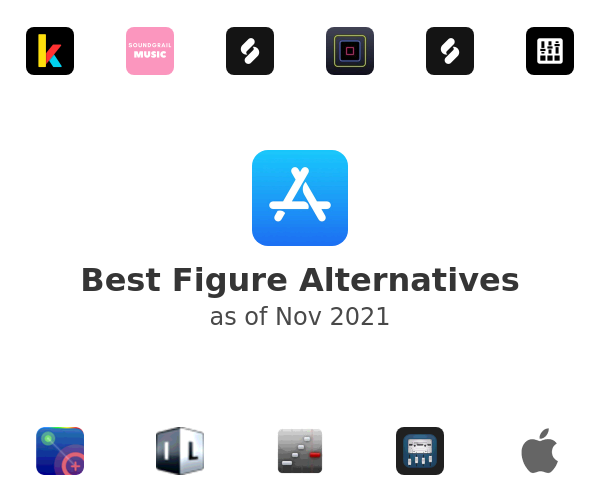 Best Figure Alternatives