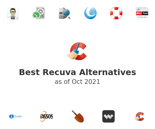 Best Recuva Alternatives