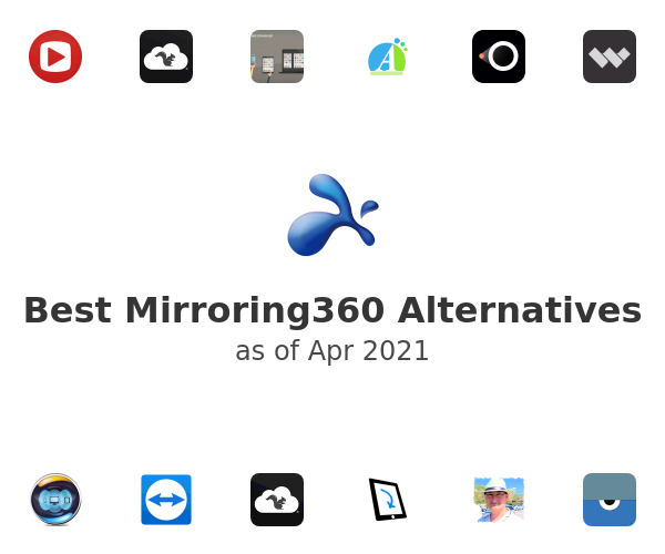 Best Mirroring360 Alternatives